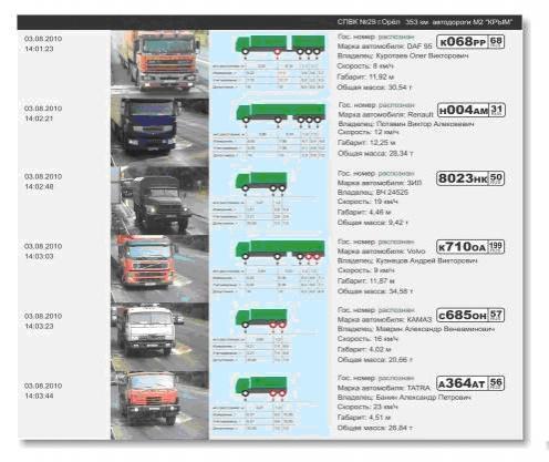Программное обеспечение к автомобильным весам ВА-15С