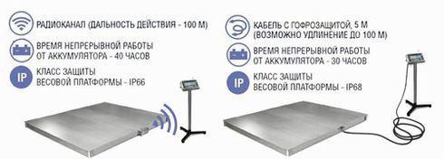 Промышленные электронные платформенные весы серии 4D-LA